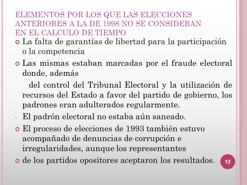 ELEMENTOS POR LOS QUE LAS ELECCIONES ANTERIORES A LA DE 1998 NO SE CONSIDERAN EN EL CALCULO DE TIEMPO La falta de garantías de libertad para la partic