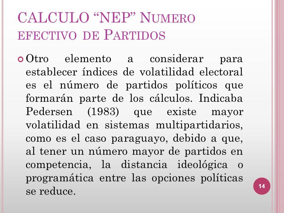 CALCULO NEP N UMERO EFECTIVO DE P ARTIDOS Otro elemento a considerar para establecer índices de volatilidad electoral es el número de partidos polític