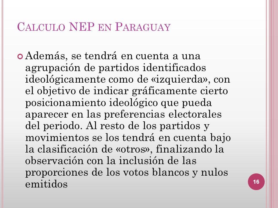 C ALCULO NEP EN P ARAGUAY Además, se tendrá en cuenta a una agrupación de partidos identificados ideológicamente como de «izquierda», con el objetivo