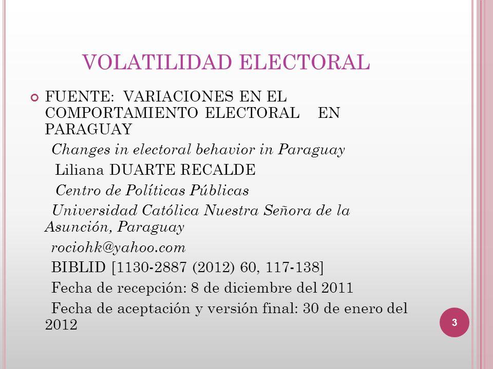 VOLATILIDAD ELECTORAL FUENTE: VARIACIONES EN EL COMPORTAMIENTO ELECTORAL EN PARAGUAY Changes in electoral behavior in Paraguay Liliana DUARTE RECALDE