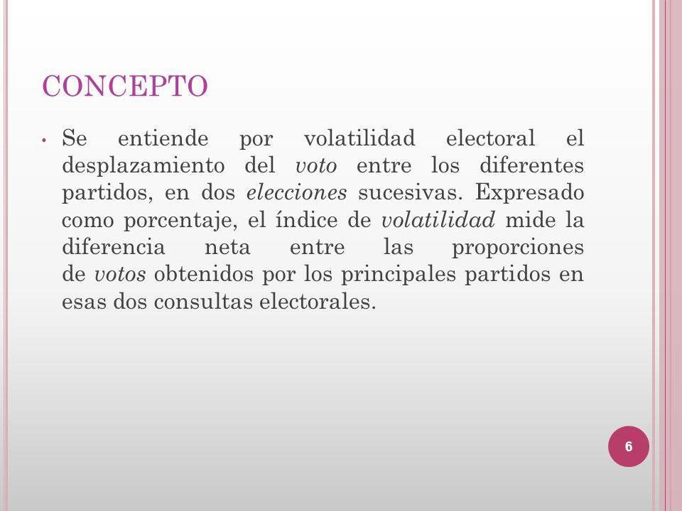 CONCEPTO Se entiende por volatilidad electoral el desplazamiento del voto entre los diferentes partidos, en dos elecciones sucesivas. Expresado como p