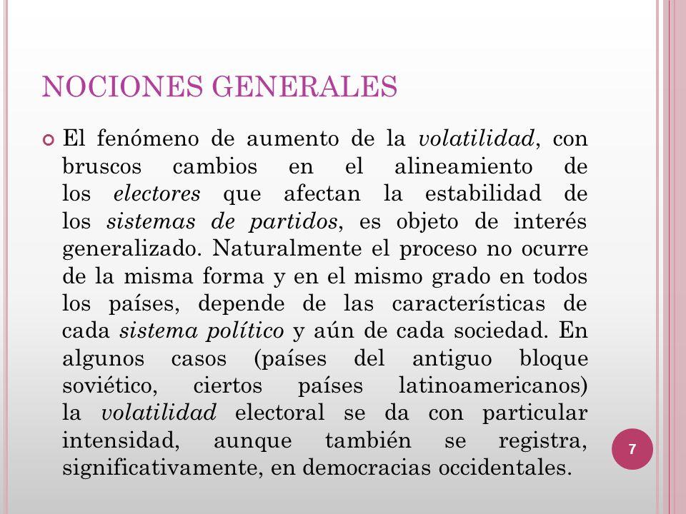 OBJETIVO DE SU ESTUDIO Los índices de volatilidad electoral son generalmente utilizados como indicadores de otros fenómenos políticos y no existe consenso teórico acerca de su significado.