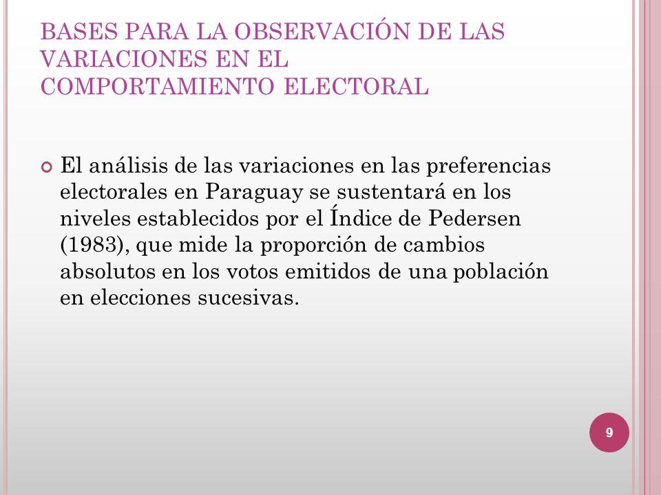 BASES PARA LA OBSERVACIÓN DE LAS VARIACIONES EN EL COMPORTAMIENTO ELECTORAL El análisis de las variaciones en las preferencias electorales en Paraguay