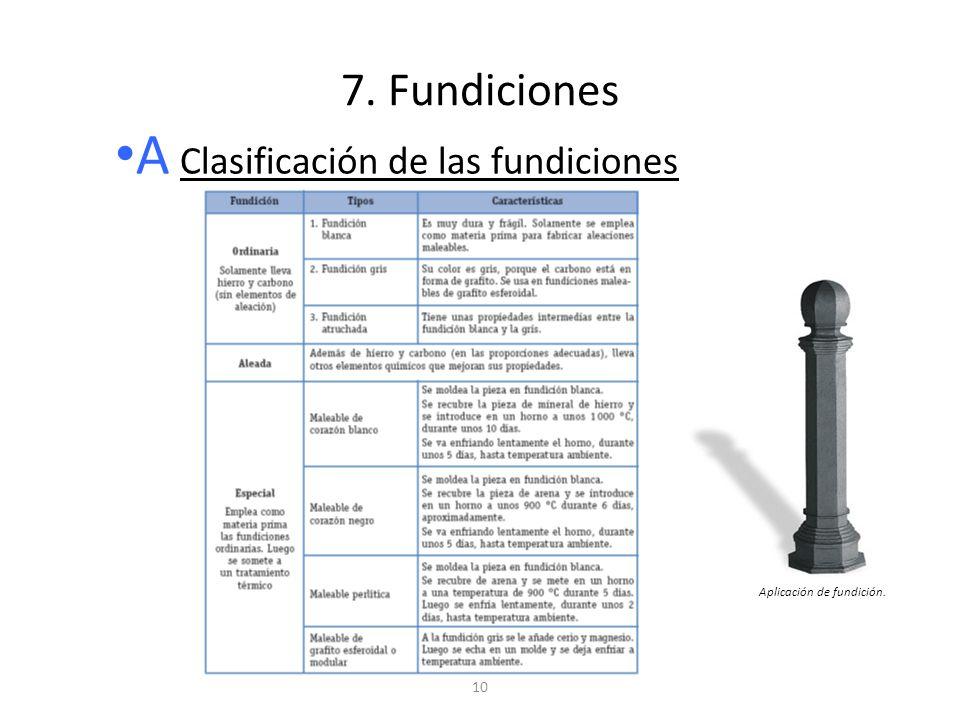10 7. Fundiciones A Clasificación de las fundiciones Aplicación de fundición.