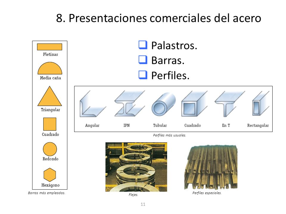 11 8. Presentaciones comerciales del acero Palastros. Barras. Perfiles. Perfiles más usuales. Barras más empleadas. Flejes. Perfiles especiales.