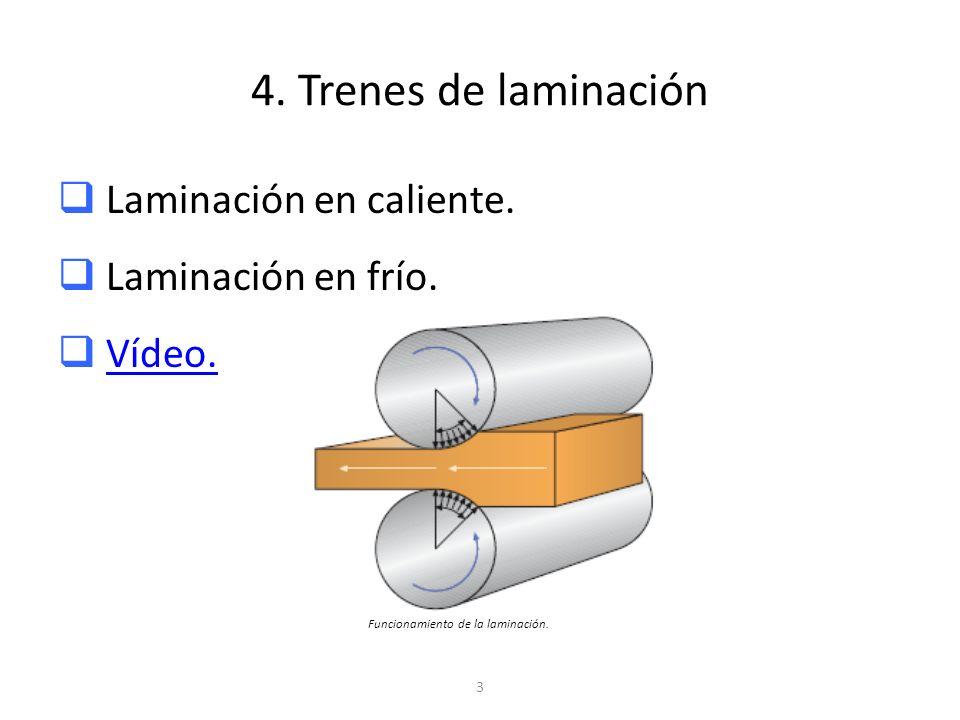3 4. Trenes de laminación Laminación en caliente. Laminación en frío. Vídeo. Funcionamiento de la laminación.