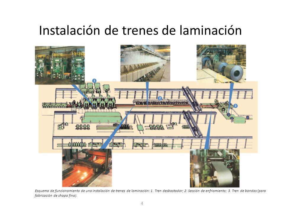 4 Esquema de funcionamiento de una instalación de trenes de laminación: 1. Tren desbastador; 2. Sección de enfriamiento; 3. Tren de bandas (para fabri