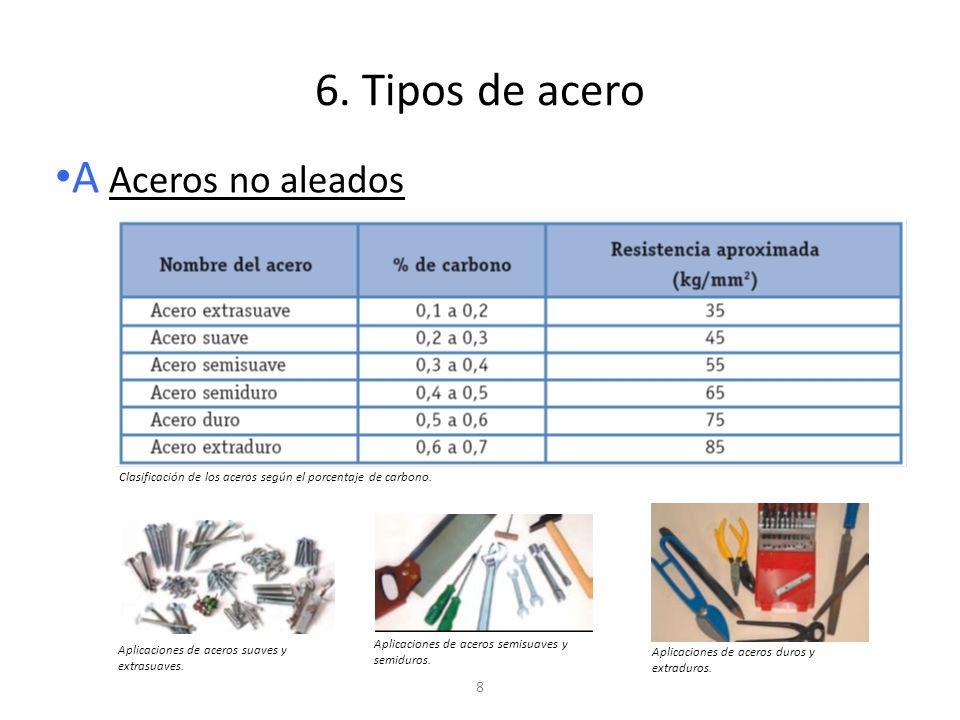 8 6. Tipos de acero A Aceros no aleados Aplicaciones de aceros duros y extraduros. Aplicaciones de aceros semisuaves y semiduros. Aplicaciones de acer