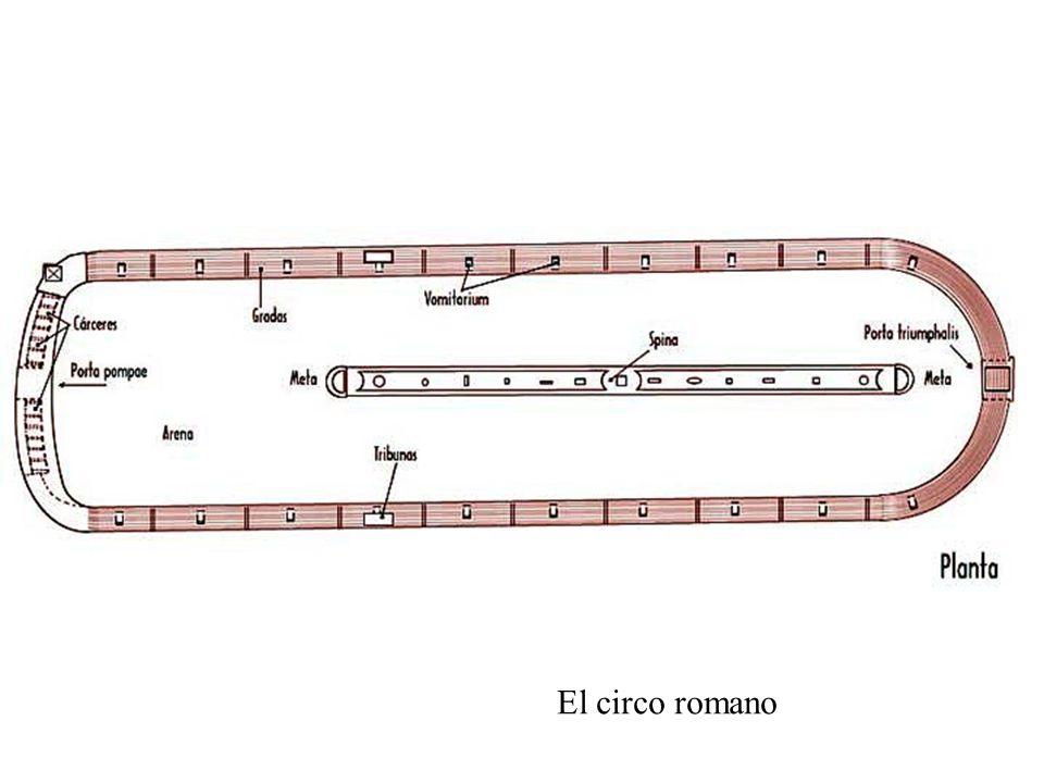El circo romano