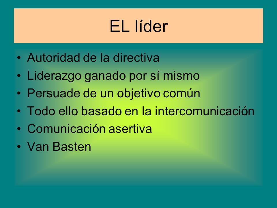 EL LIDERAZGO Y LA COMUNICACIÓN Comportamiento (Clase 3)