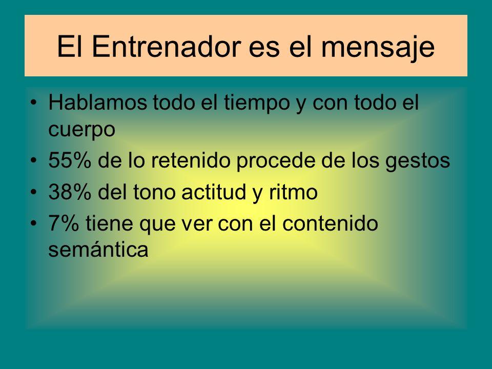 Características del líder Comunicación dialógica Aprender a escuchar Claridad y sencillez en el mensaje Comunicación positiva Coherencia: El líder hac