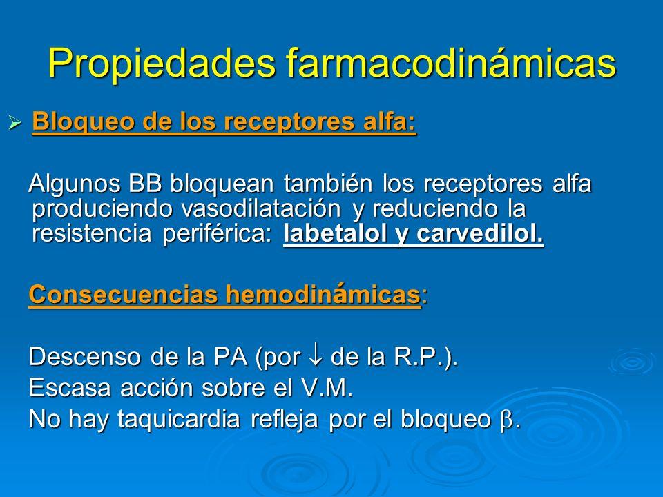 Propiedades farmacodinámicas Bloqueo de los receptores alfa: Bloqueo de los receptores alfa: Algunos BB bloquean también los receptores alfa producien