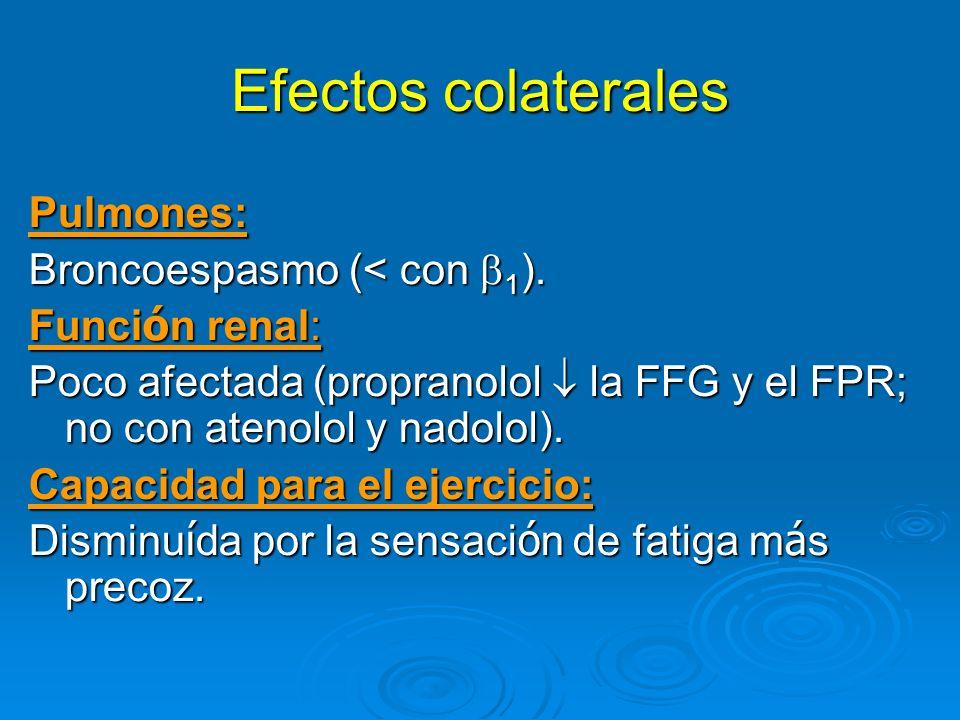 Efectos colaterales Pulmones: Broncoespasmo (< con 1 ). Funci ó n renal: Poco afectada (propranolol la FFG y el FPR; no con atenolol y nadolol). Capac