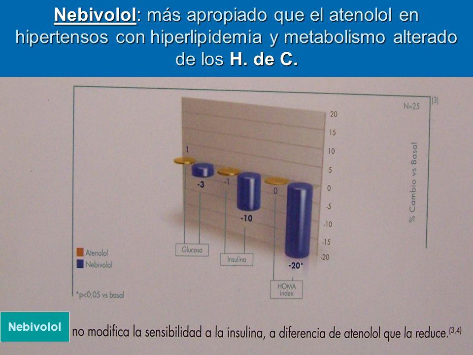Nebivolol: más apropiado que el atenolol en hipertensos con hiperlipidemia y metabolismo alterado de los H. de C. Nebivolol