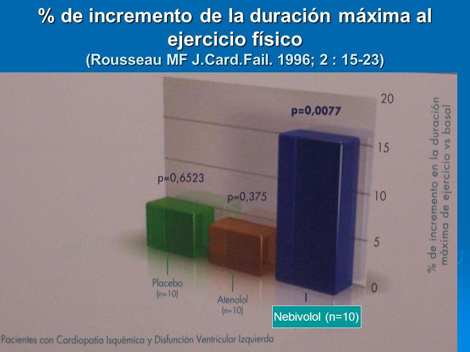 % de incremento de la duración máxima al ejercicio físico (Rousseau MF J.Card.Fail. 1996; 2 : 15-23) Nebivolol (n=10)