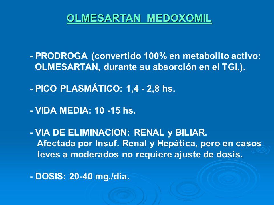 - PRODROGA (convertido 100% en metabolito activo: OLMESARTAN, durante su absorción en el TGI.). - PICO PLASMÁTICO: 1,4 - 2,8 hs. - VIDA MEDIA: 10 -15