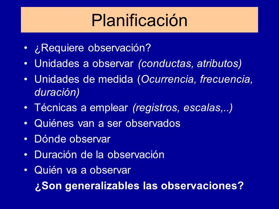 Planificación ¿Requiere observación? Unidades a observar (conductas, atributos) Unidades de medida (Ocurrencia, frecuencia, duración) Técnicas a emple