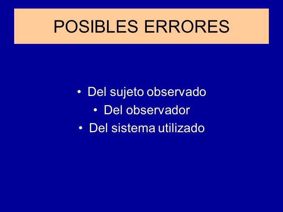 POSIBLES ERRORES Del sujeto observado Del observador Del sistema utilizado