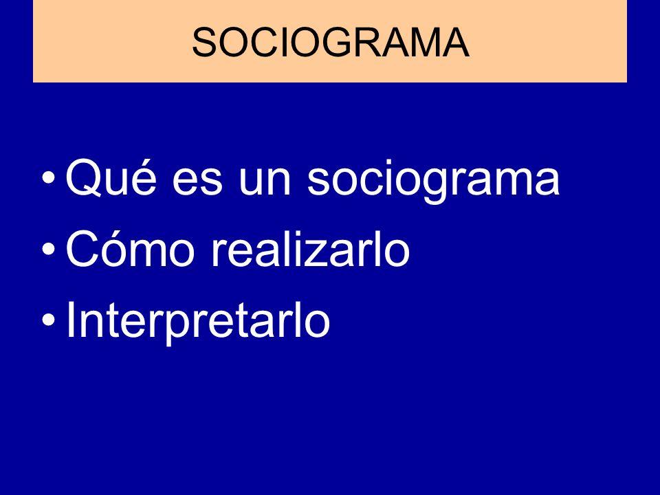 SOCIOGRAMA Qué es un sociograma Cómo realizarlo Interpretarlo
