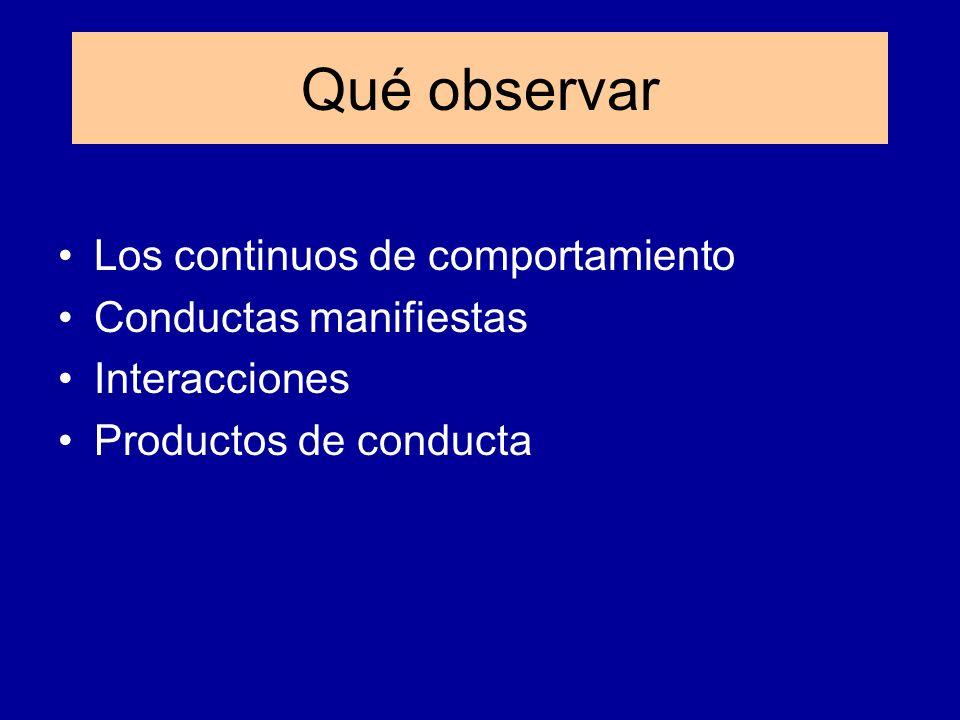 Qué observar Los continuos de comportamiento Conductas manifiestas Interacciones Productos de conducta