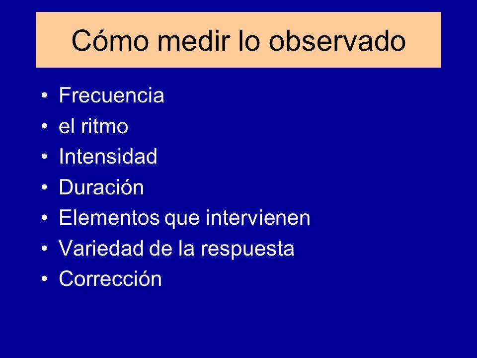 Hechos presentes y no presentes Directa o indirectamente Retrospectiva Auto observación Hechos externos al observador Internos: auto observación Cuándo y a quién observar