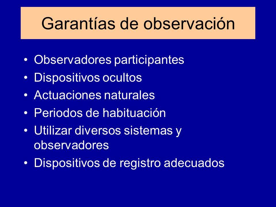 Garantías de observación Observadores participantes Dispositivos ocultos Actuaciones naturales Periodos de habituación Utilizar diversos sistemas y ob