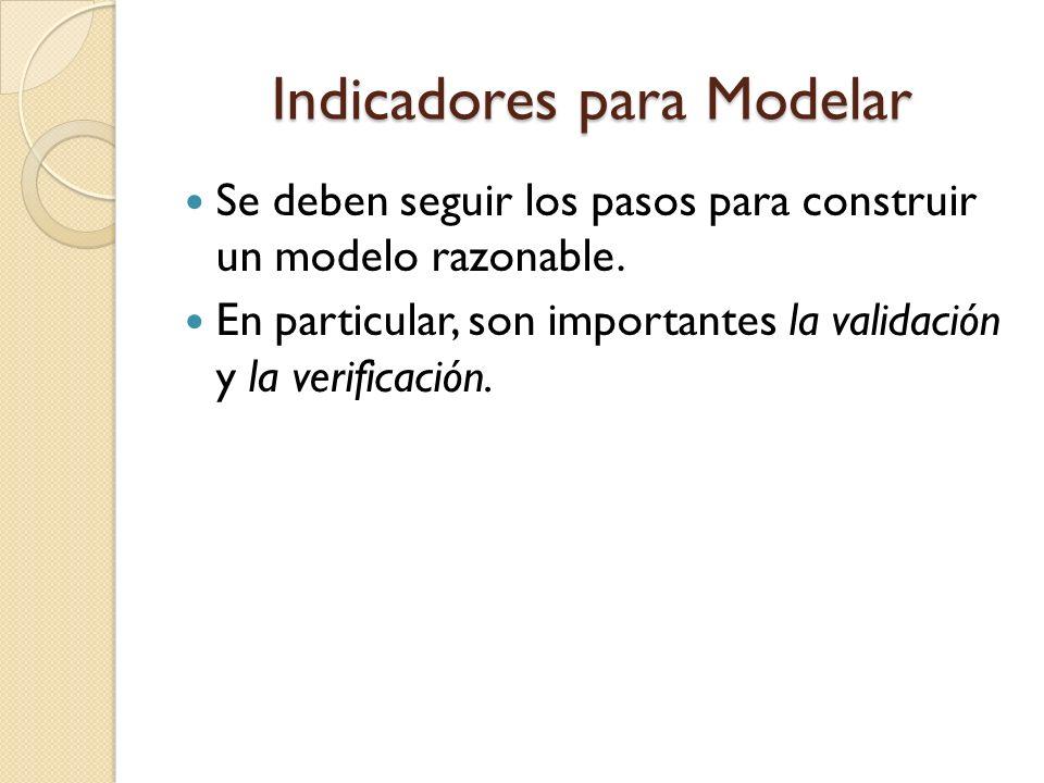 Indicadores para Modelar Se deben seguir los pasos para construir un modelo razonable.