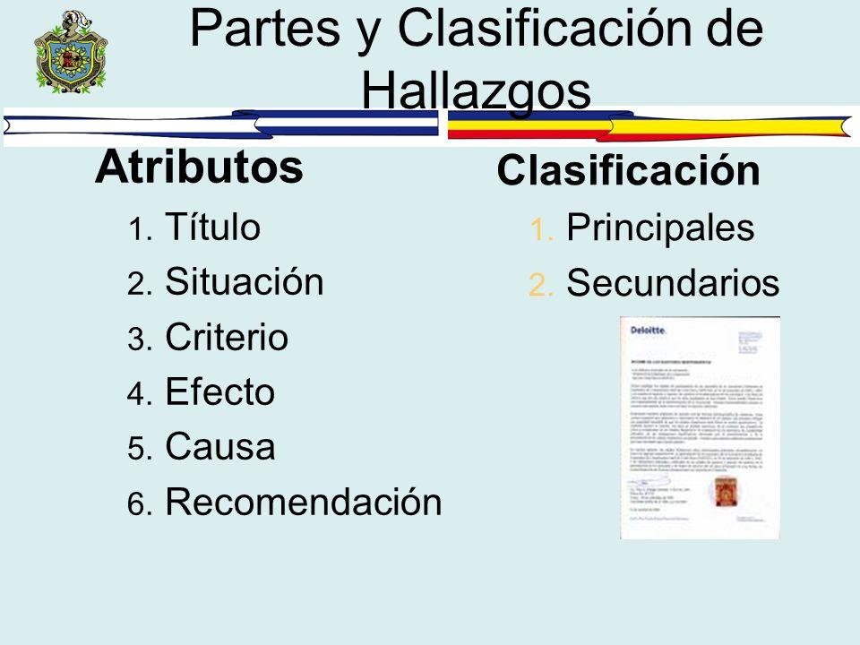 Partes y Clasificación de Hallazgos Atributos 1. Título 2. Situación 3. Criterio 4. Efecto 5. Causa 6. Recomendación Clasificación 1. Principales 2. S