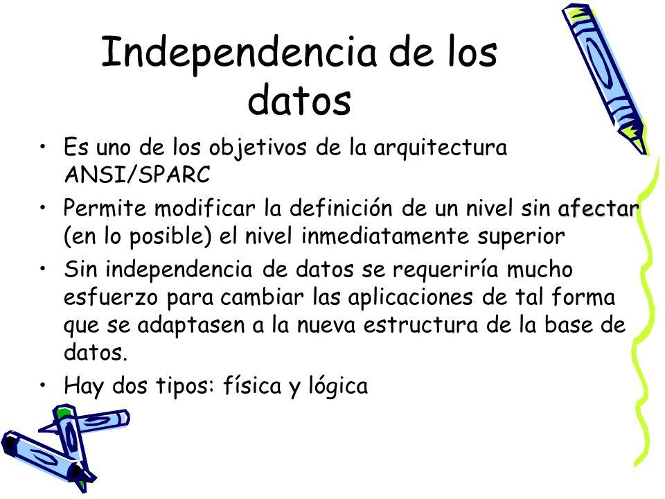 Independencia de los datos Es uno de los objetivos de la arquitectura ANSI/SPARC afectarPermite modificar la definición de un nivel sin afectar (en lo