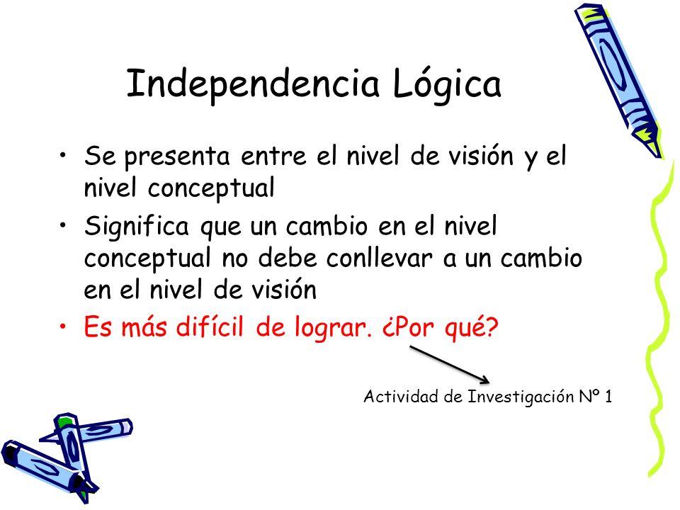 Independencia Lógica Se presenta entre el nivel de visión y el nivel conceptual Significa que un cambio en el nivel conceptual no debe conllevar a un