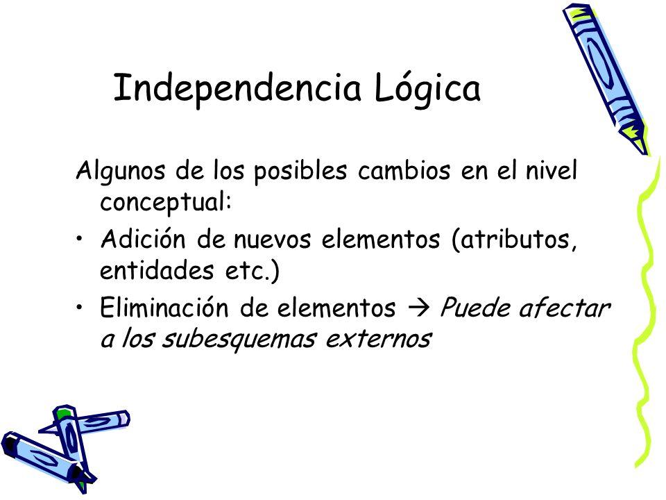 Independencia Lógica Algunos de los posibles cambios en el nivel conceptual: Adición de nuevos elementos (atributos, entidades etc.) Eliminación de el