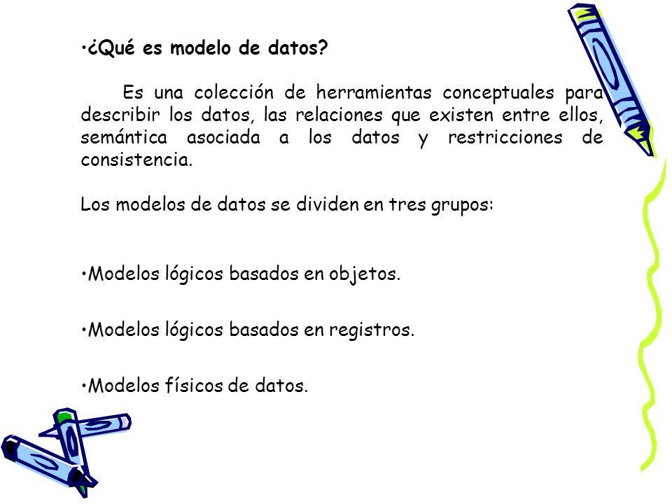 ¿Qué es modelo de datos? Es una colección de herramientas conceptuales para describir los datos, las relaciones que existen entre ellos, semántica aso