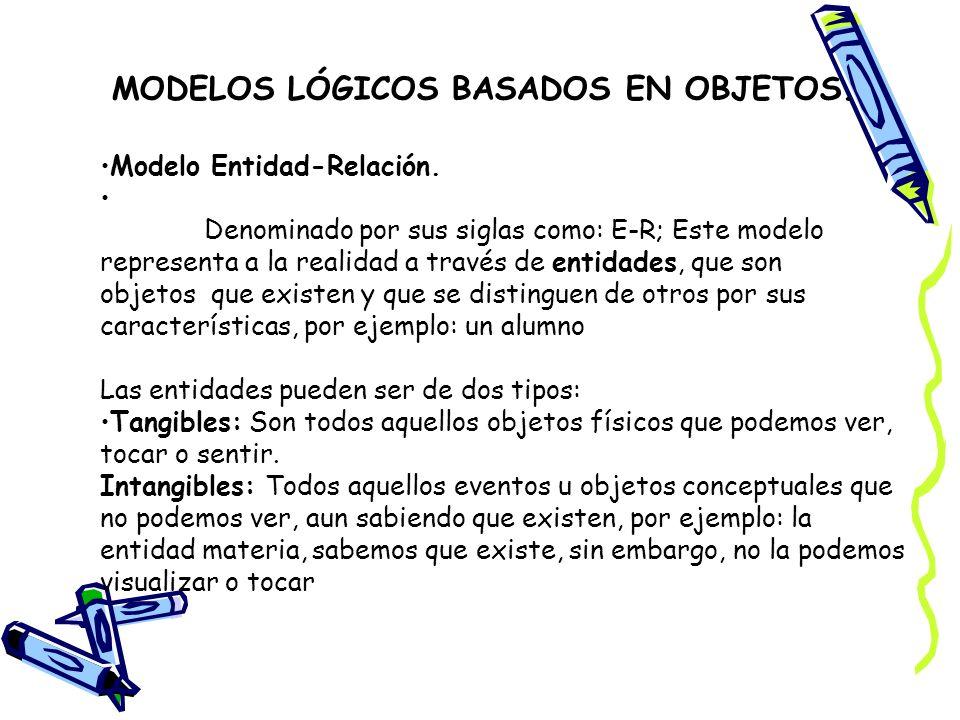 Modelo Entidad-Relación. Denominado por sus siglas como: E-R; Este modelo representa a la realidad a través de entidades, que son objetos que existen