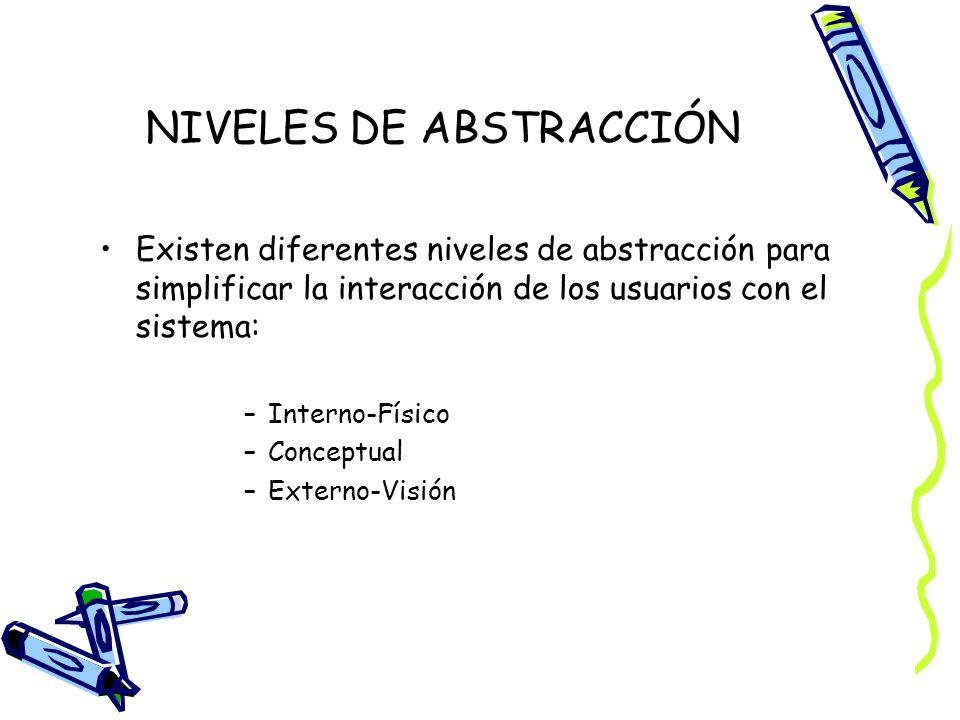 NIVELES DE ABSTRACCIÓN Existen diferentes niveles de abstracción para simplificar la interacción de los usuarios con el sistema: –Interno-Físico –Conc