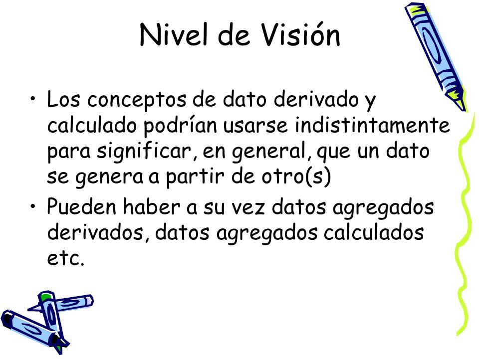 Nivel de Visión Los conceptos de dato derivado y calculado podrían usarse indistintamente para significar, en general, que un dato se genera a partir