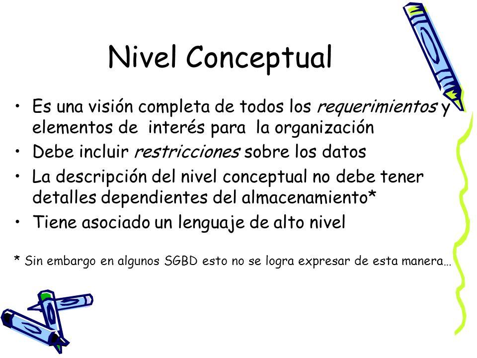 Nivel Conceptual Es una visión completa de todos los requerimientos y elementos de interés para la organización Debe incluir restricciones sobre los d