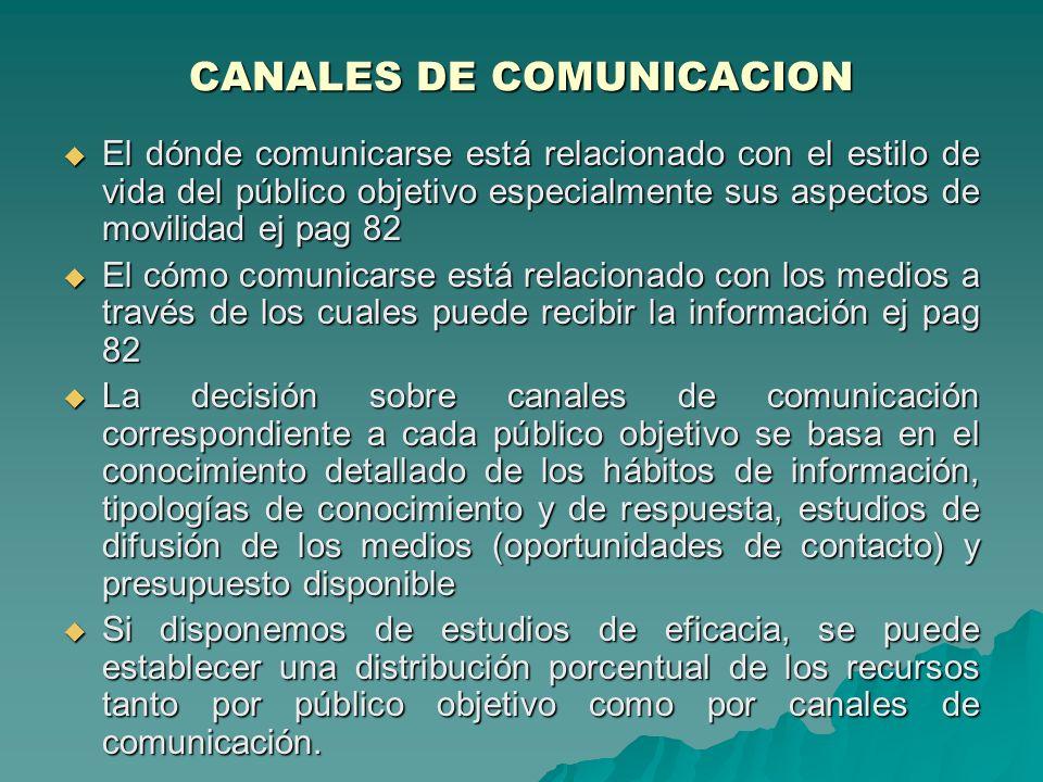 CANALES DE COMUNICACION El dónde comunicarse está relacionado con el estilo de vida del público objetivo especialmente sus aspectos de movilidad ej pa