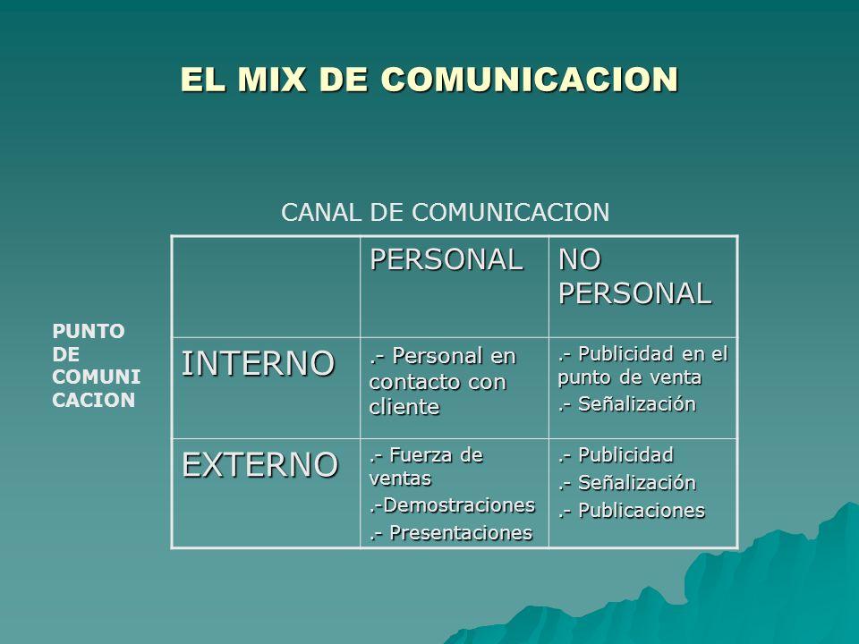 EL MIX DE COMUNICACION PERSONAL NO PERSONAL INTERNO.- Personal en contacto con cliente.- Publicidad en el punto de venta.- Señalización EXTERNO.- Fuer