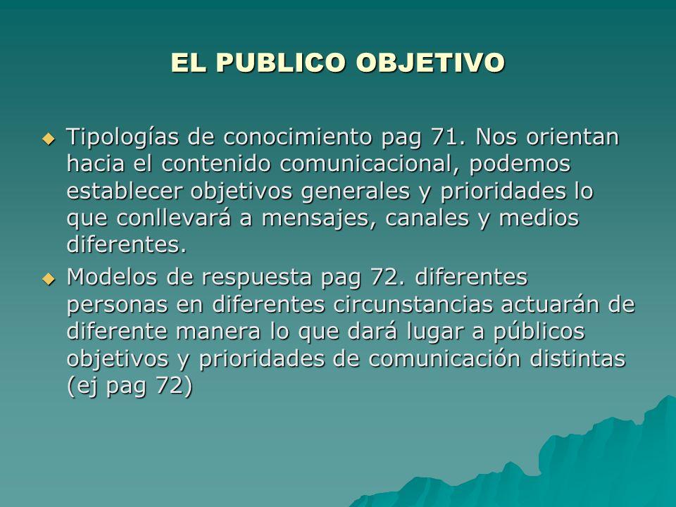EL PUBLICO OBJETIVO Tipologías de conocimiento pag 71. Nos orientan hacia el contenido comunicacional, podemos establecer objetivos generales y priori