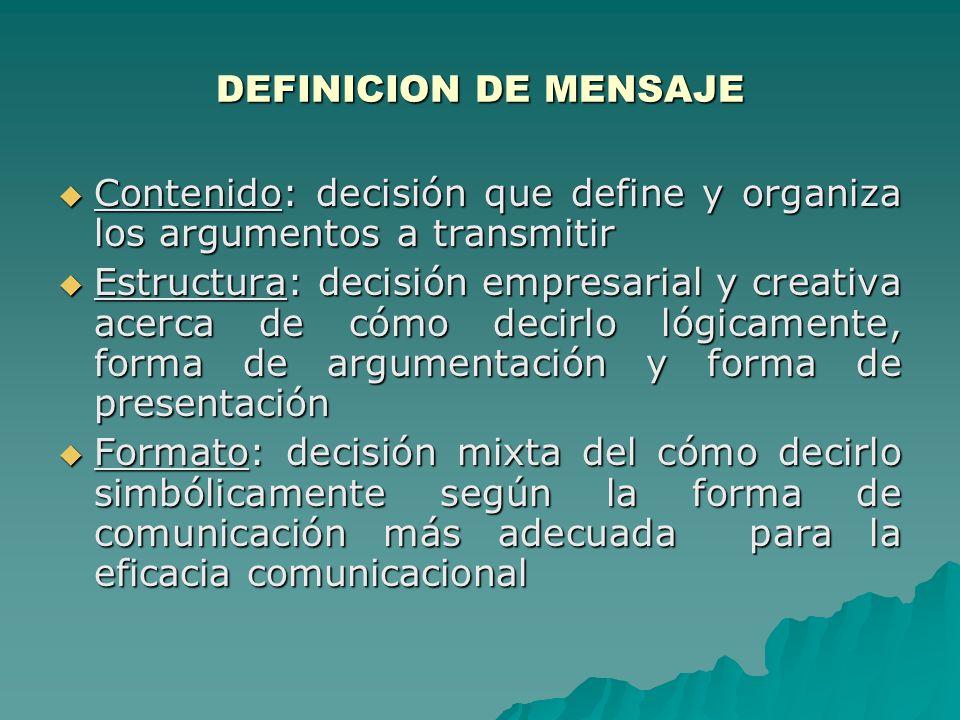 DEFINICION DE MENSAJE Contenido: decisión que define y organiza los argumentos a transmitir Contenido: decisión que define y organiza los argumentos a