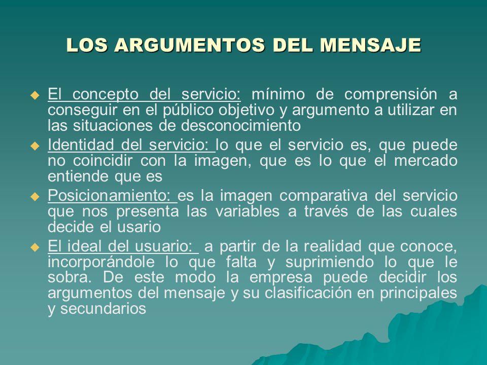 LOS ARGUMENTOS DEL MENSAJE El concepto del servicio: mínimo de comprensión a conseguir en el público objetivo y argumento a utilizar en las situacione