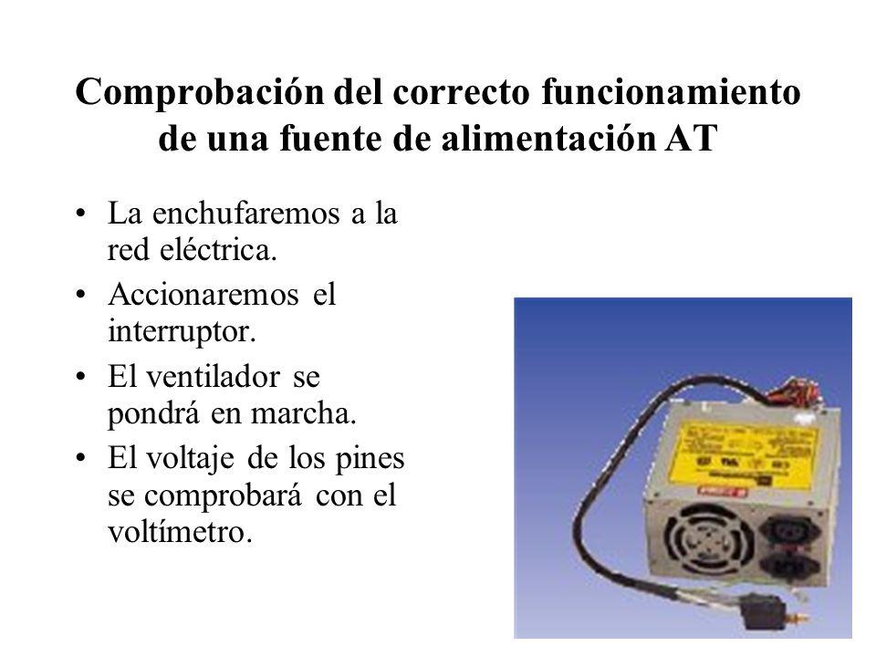 Posible fallo de fácil reparación: El fusible Las fuentes no tienen el fusible accesible.
