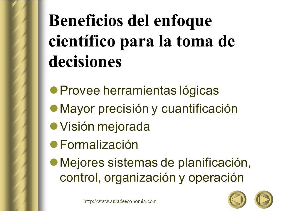 http://www.auladeeconomia.com Características de la Investigación de operaciones Enfoque Áreas de Aplicación Enfoque metodológico Objetivo Interdisciplinariedad Computador