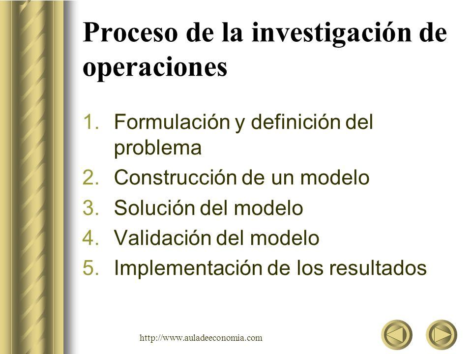 http://www.auladeeconomia.com Construcción de un modelo ¿Qué es un modelo.
