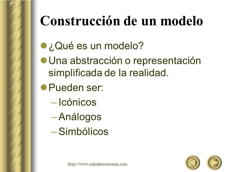 http://www.auladeeconomia.com Naturaleza y estructura de los modelos matemáticos Variables y parámetros de decisión Restricciones Función Objetivo