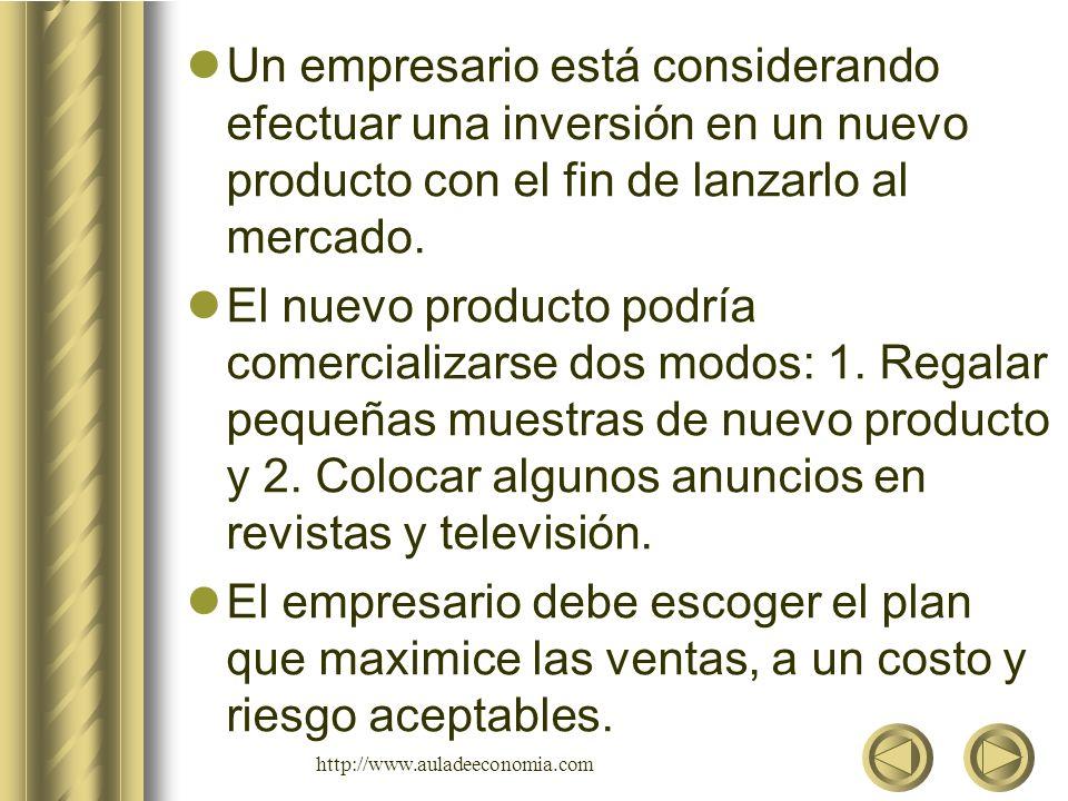 http://www.auladeeconomia.com Naturaleza de las decisiones Decisiones bajo certeza vs.