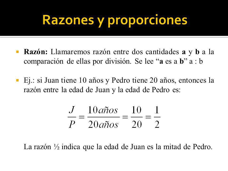 Razón: Llamaremos razón entre dos cantidades a y b a la comparación de ellas por división. Se lee a es a b a : b Ej.: si Juan tiene 10 años y Pedro ti
