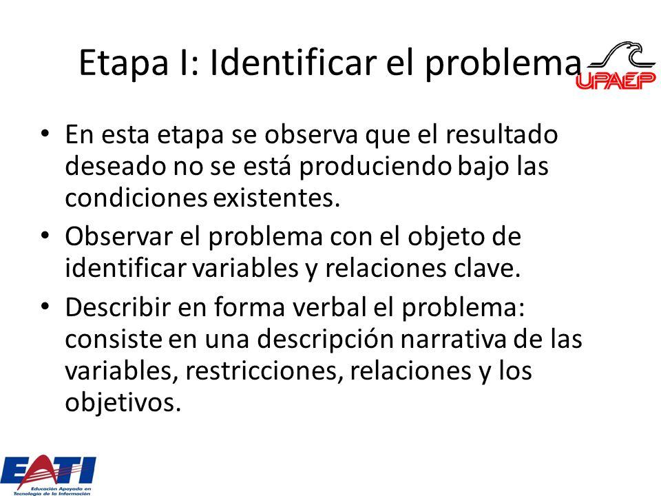 Etapa I: Identificar el problema En esta etapa se observa que el resultado deseado no se está produciendo bajo las condiciones existentes. Observar el