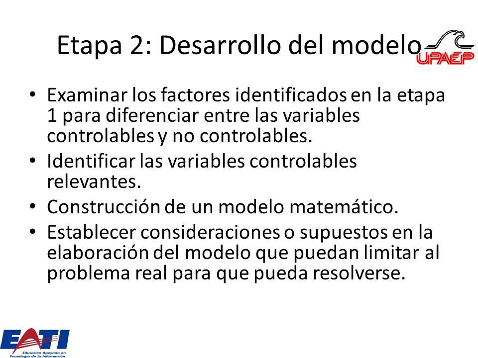 Etapa 2: Desarrollo del modelo Examinar los factores identificados en la etapa 1 para diferenciar entre las variables controlables y no controlables.