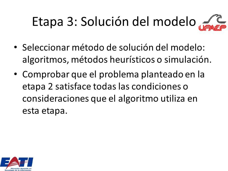 Etapa 3: Solución del modelo Seleccionar método de solución del modelo: algoritmos, métodos heurísticos o simulación. Comprobar que el problema plante